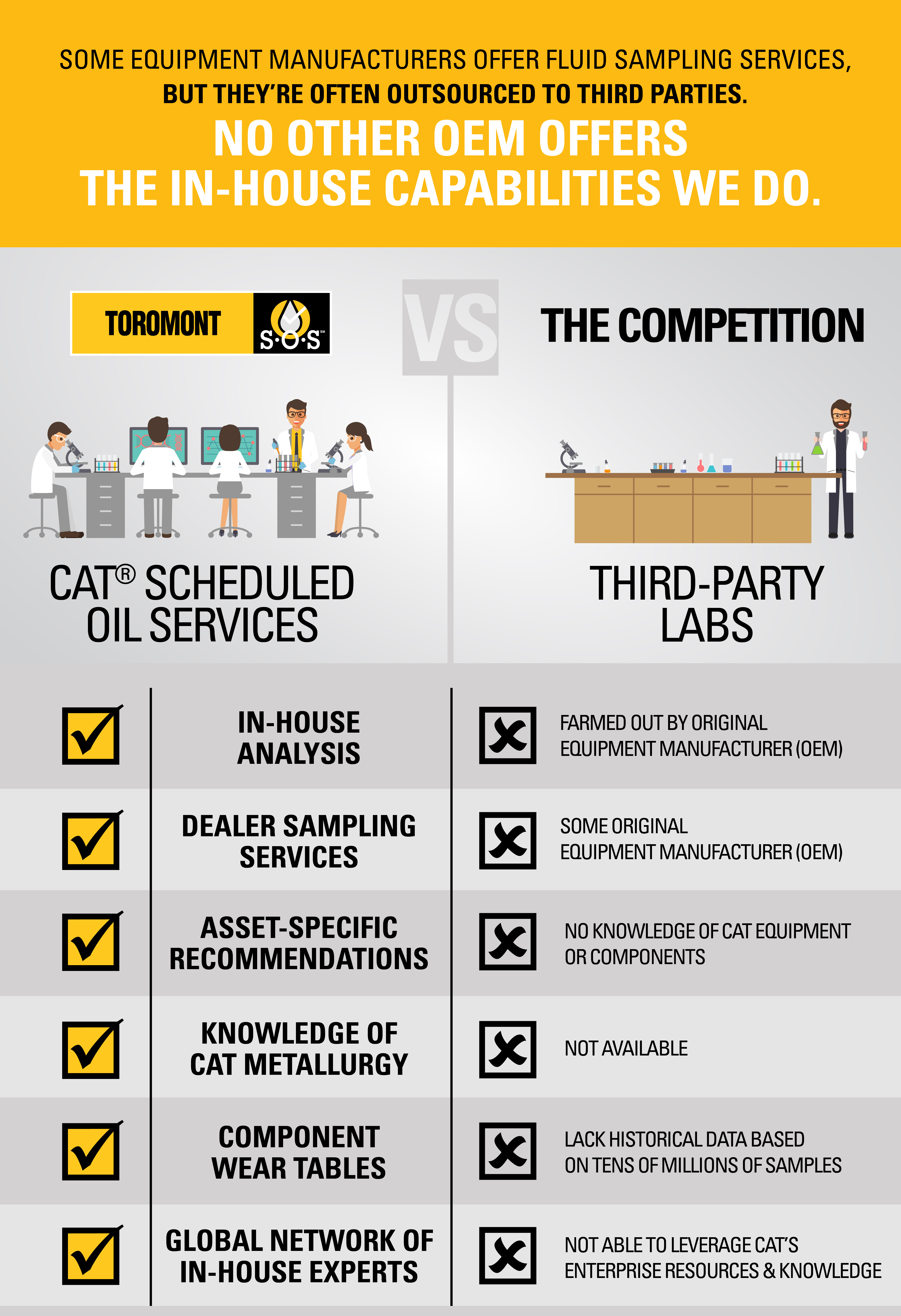SOS-vs-Competition-Infographics-01
