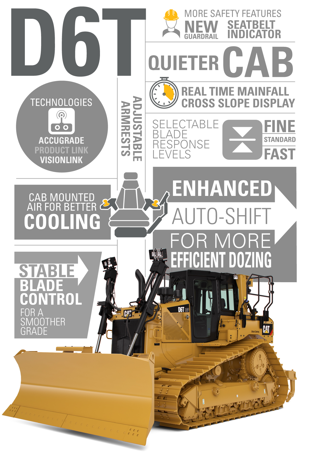 D6T-Infographics