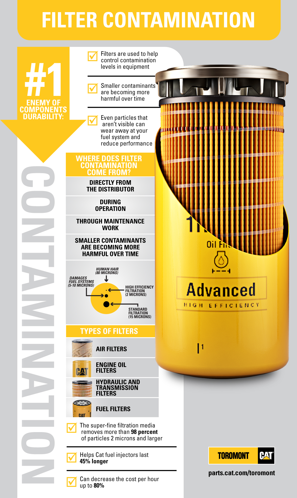 FILTER-CONTAMINATION-Infographics