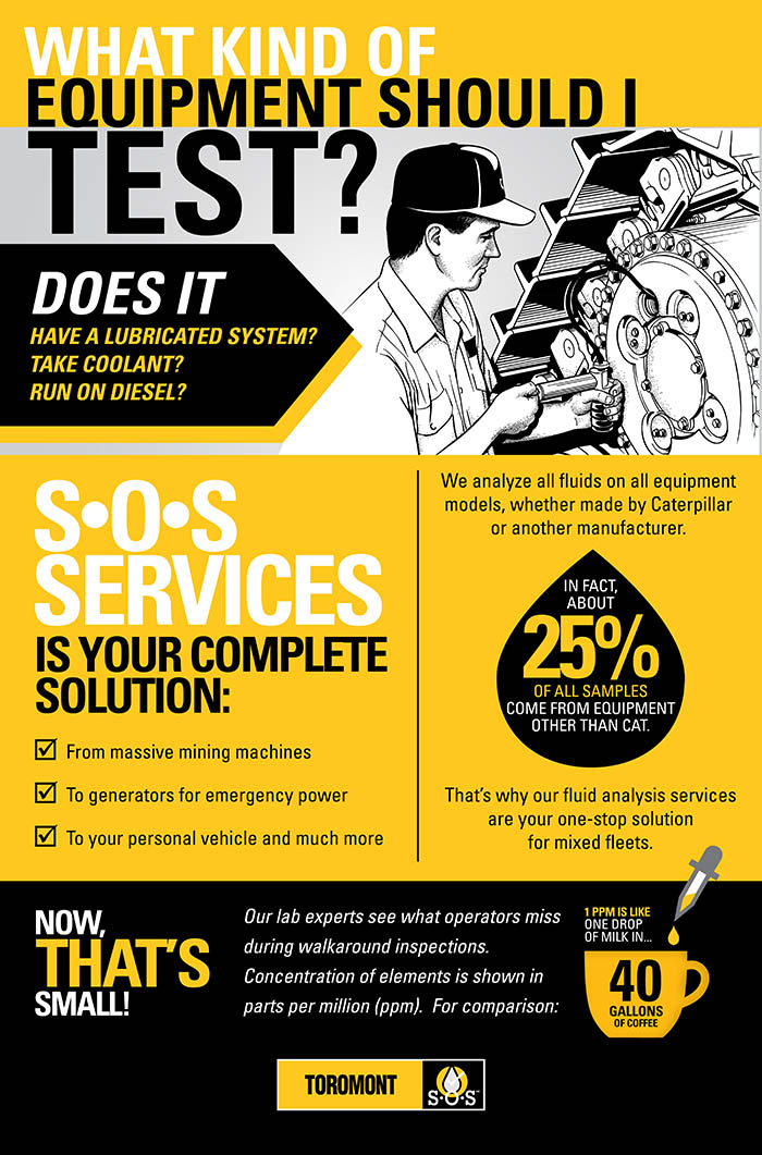 SOS-Equipment-Test-Infographics-01