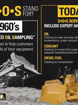 SOS-STANDS-FOR-Infographics-01